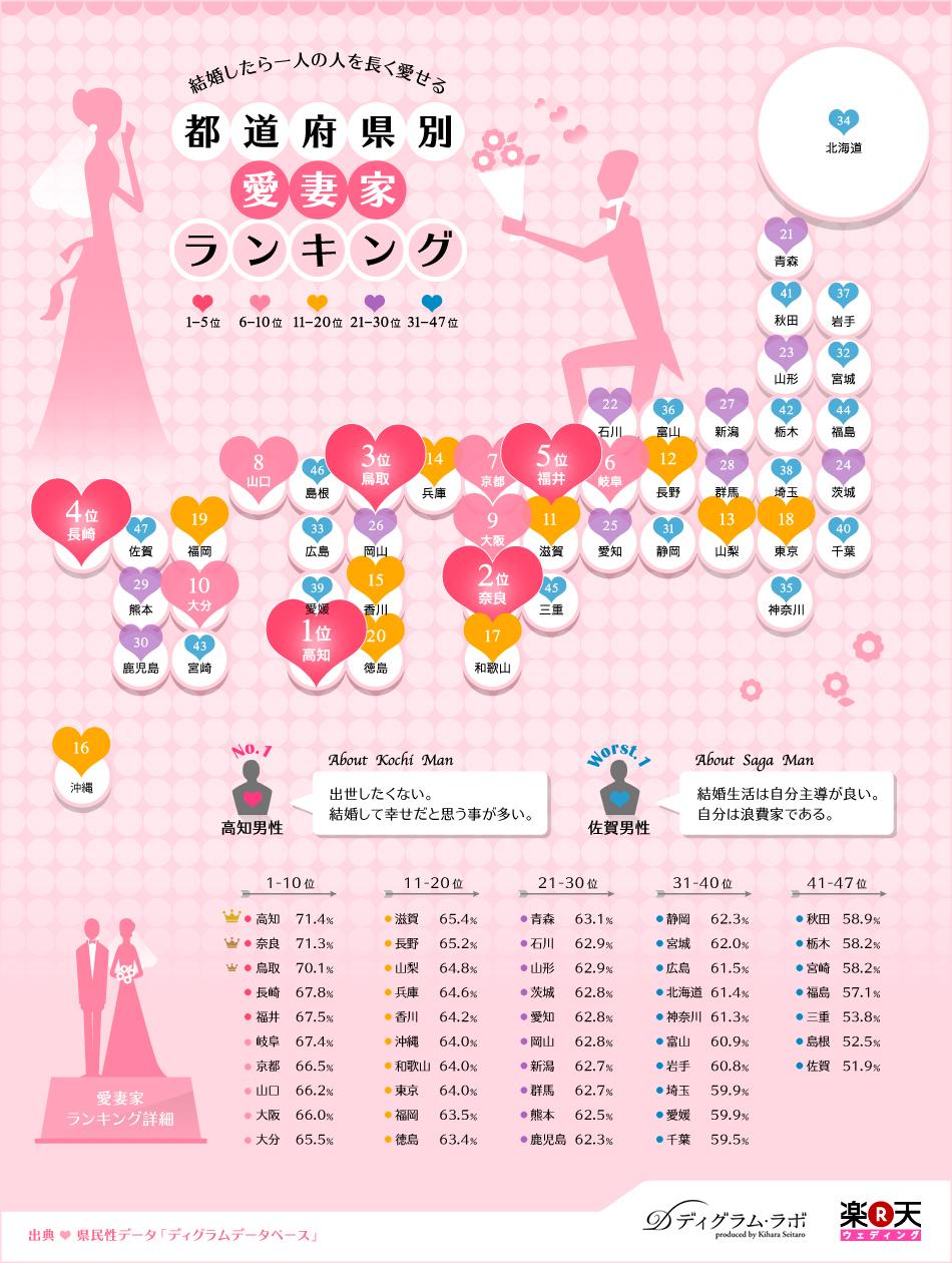 rakutenwedding_aisai.jpg